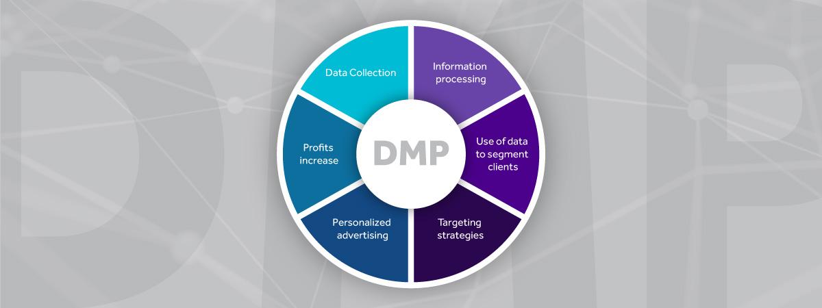 DMP-EN-Artigo-DMP-x-CDP-x-CRM-1